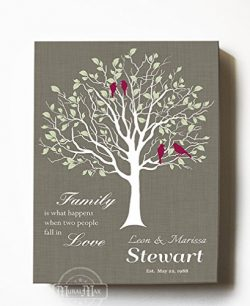 MuralMax Custom Family Tree, When Two People Fall In Love, Stretched Canvas Wall Art, Wedding &a ...