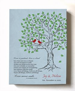 MuralMax Custom Family Tree & Lovebirds, Stretched Canvas Wall Art, Make Your Wedding &  ...