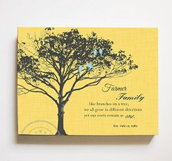 MuralMax – Personalized Family Tree & Lovebirds, Stretched Canvas Wall Art, Make Your  ...