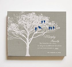 MuralMax Personalized Family Tree & Lovebirds, Stretched Canvas Wall Art, Make Your Wedding  ...