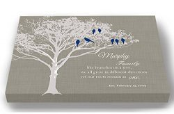 MuralMax – Personalized Family Tree Canvas & Lovebirds, Romantic Lovebirds & Inspi ...