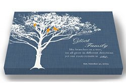 MuralMax – Personalized Family Tree Canvas & Lovebirds, Romantic Lovebirds & Inspi ...