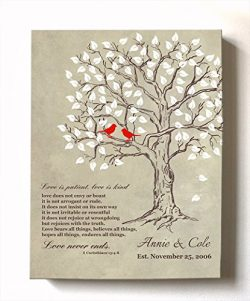 MuralMax – Personalized Anniversary Family Tree Artwork – Love is Patient Love is Ki ...