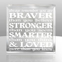 Kate Posh – Always remember you are BRAVER than you believe, STRONGER than you seem, SMART ...